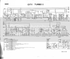 Assorted Translated Diagrams  CityTurbo