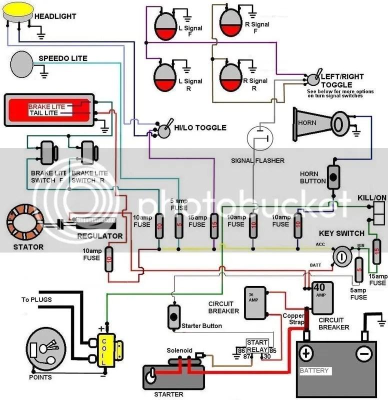 2000 hd wiring diagram harley davidson fat boy