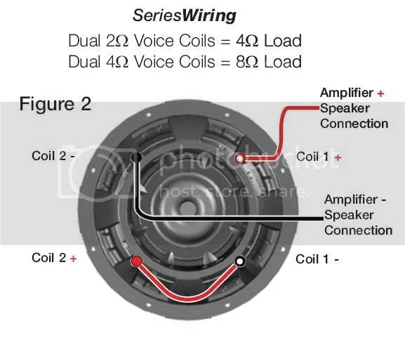 series?resize=577%2C494 kicker cvr 12 4 ohm wiring diagram wiring diagram  at edmiracle.co