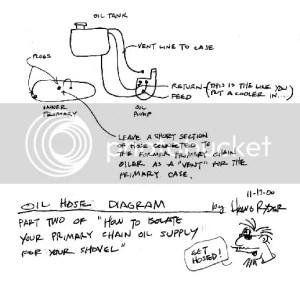 best way to plug primary oil lines ?  Harley Davidson Forums