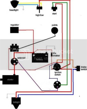 Need a Wiring diagram Panhead  Harley Davidson Forums