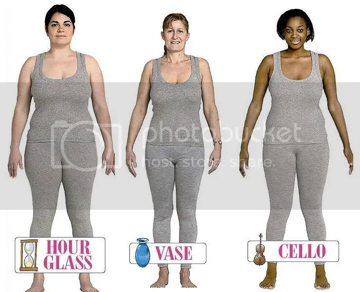 Hourglass types
