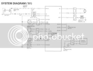 Pre 01 foreman 450 NOT ELECTRIC SHIFTING!! HELP  Honda ATV Forum