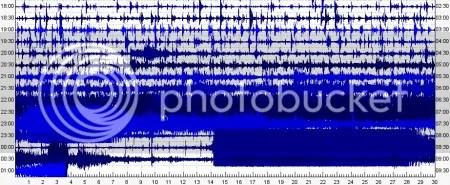 Redoubt REF webicorder trace 22 March 2009 (Alaska Volcano Observatory)