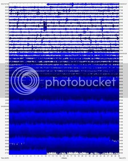 Gareloi volcano webicorder trace 27-28 March 2009 (AVO/USGS)