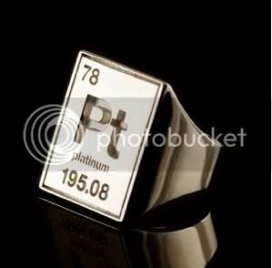 Periodic table jewelry elegano elegano urtaz Images
