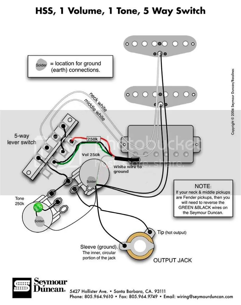 ➤ diagram wiring diagram for jackson ps 1 Engineering Design Diagram wiring diagram for jackson ps 1 wiring library