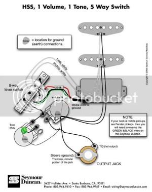 Jackson Soloist Wiring Harness | Wiring Diagram