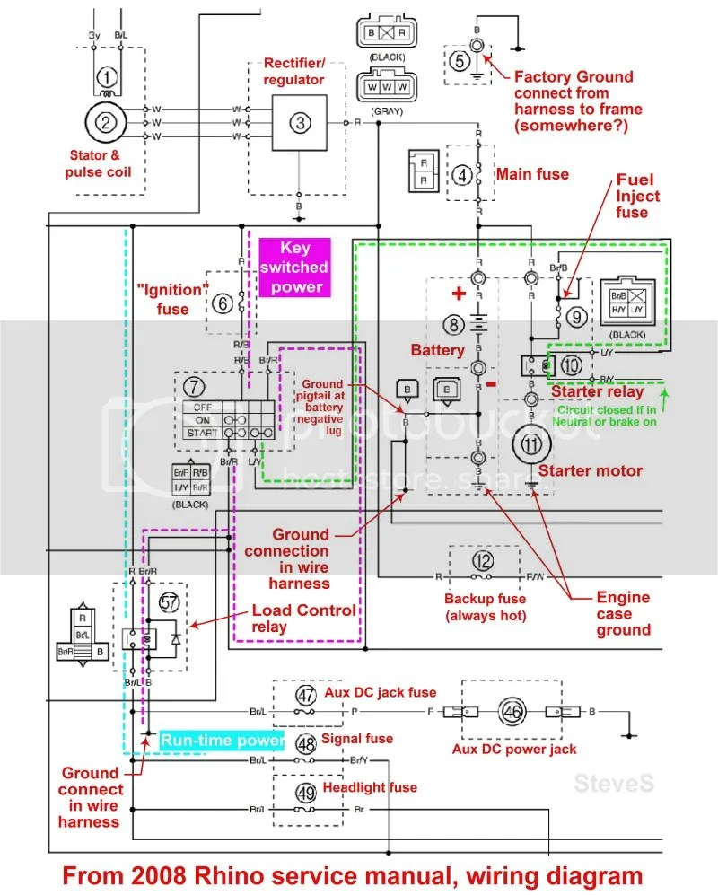 Rhino tractor wiring diagram trusted wiring diagram rhino tractor wiring diagram wire center u2022 hose to carburetor diagram yamaha qt 50 rhino tractor wiring diagram ccuart Images
