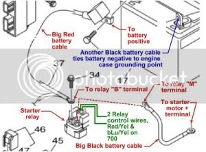 Yamaha Rhino Ignition Wiring Diagram – The Wiring Diagram – readingrat
