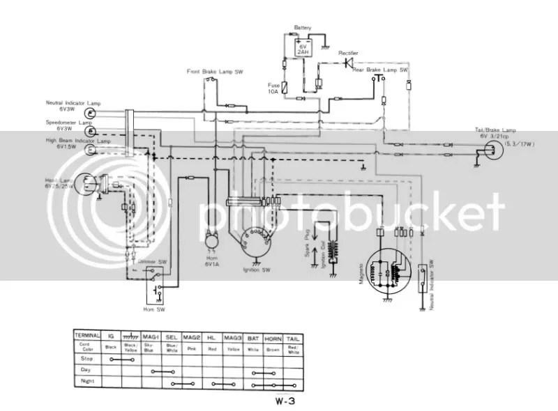 Kawasaki Engine Wiring Diagrams • Wiring Diagram For Free