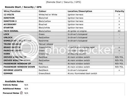 SampleTechSheet?resize\=522%2C394 1992 volvo 240 radio wiring wiring diagrams Volvo V70 Engine Diagram at suagrazia.org