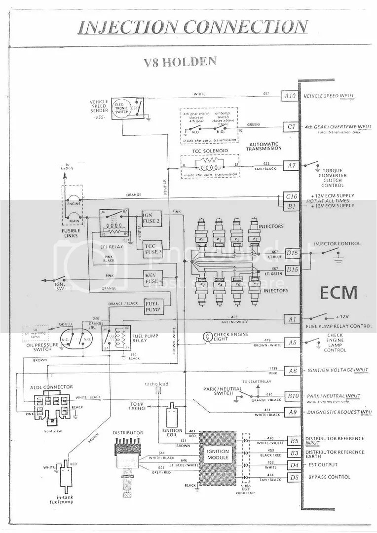 vp alternator wiring diagram wiring an ammeter wiring diagram rh color castles com