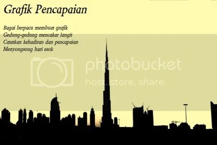 Dubai Towers, Foto yg menunjukkan Burj Khalifa sebagai gedung tertinggi di dunia dengan 160 lantai sebagai bagian dari pencapaian-pencapaian manusia ini kuambil di Dubai, Uni Emirat Arab, tanggal 12 Februari 2012, pukul 16.16 waktu setempat.