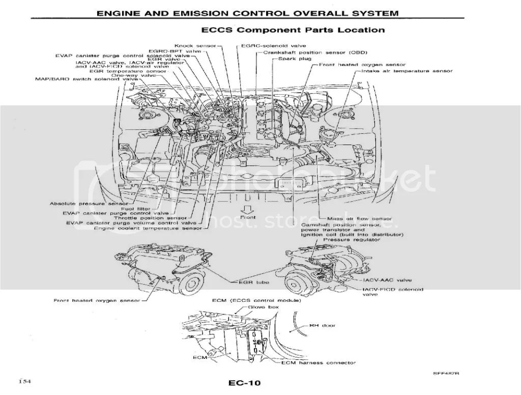 Ka24de Coolant Diagram