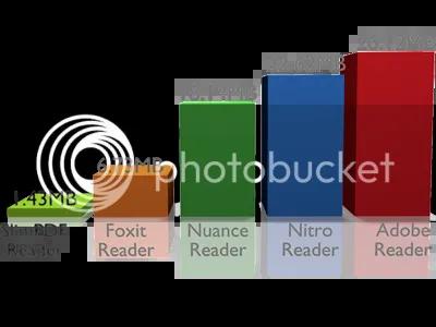 SlimPDF: Chương trình đọc PDF nhỏ nhất thế giới