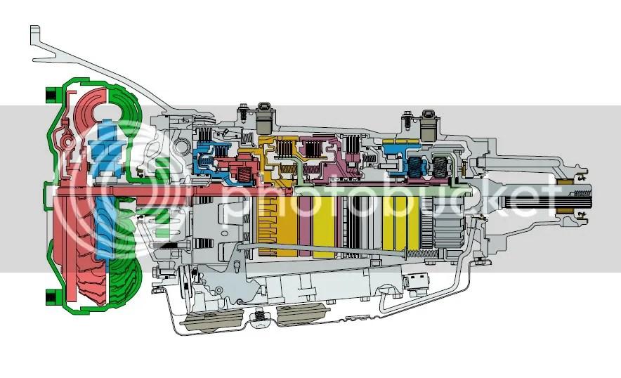4l80e Transmission Parts Diagram Wiring Diagram