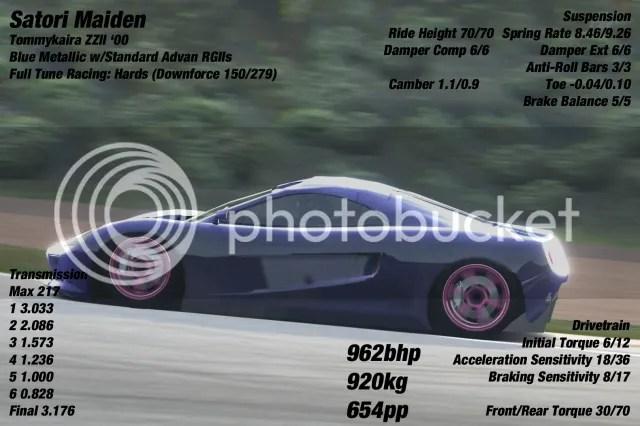 Gran Turismo 6: Tommy Kaira ZZII Tune ?? Virtual Motor