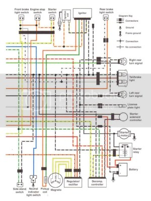 1986 LS650 Wiring Diagram Pg2 Photo by babyhog | Photobucket