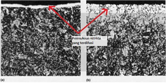 mikrostruktur nitriding