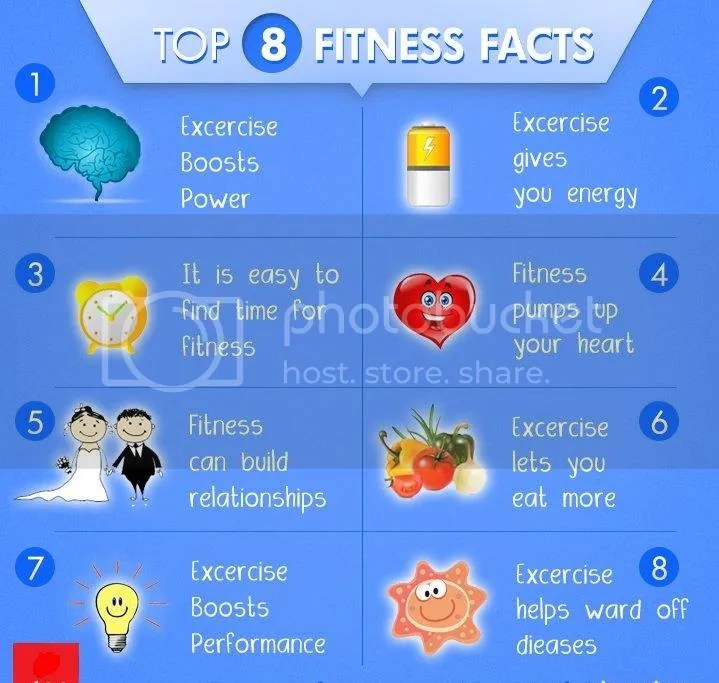 Fitness facts for flat tummy
