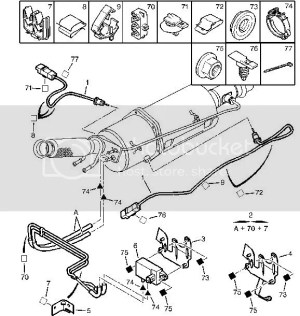 MAHO CAR: Peugeot 307 Hdi Engine Diagram