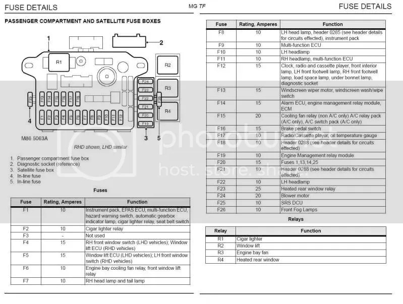 Diagram Peugeot Clutch 306 Cars And Photos 722