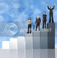Công cụ đo lường năng lực lãnh đạo
