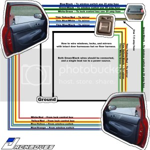 Car Window Motor Schematic  impremedia