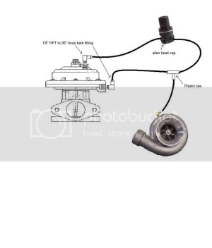 Tial 38 wastegate spring help | Turbo Buick Forum | Buick