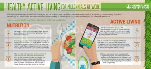 Herbalife Nutrition Millennials Survey at Work