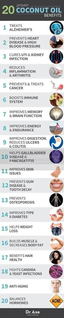 photo Coconut-Oil-Benefits_zpsin0fhqsw.jpg