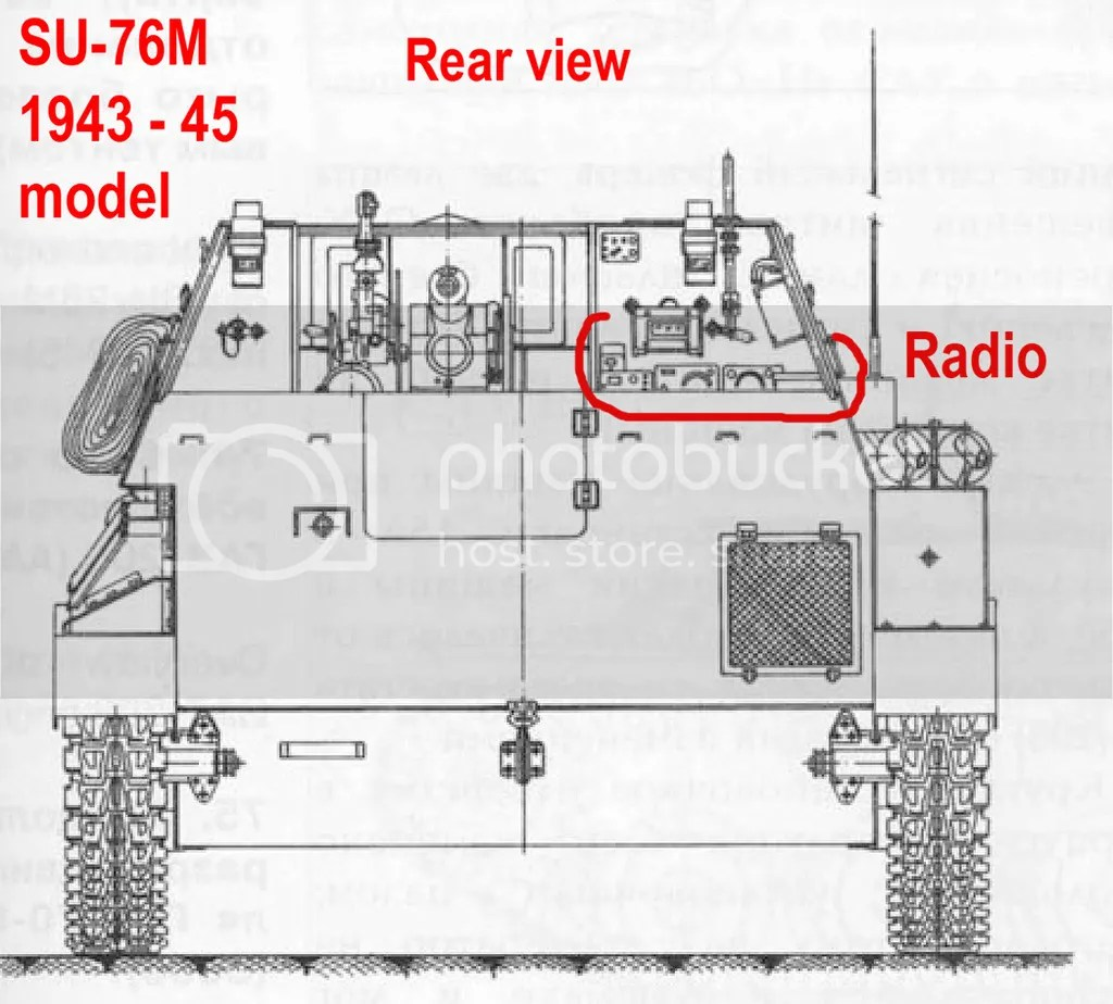 Allied Wwii Afv Discussion Group Su 76m Radio And