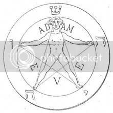 Olliver: Pentagram of Appolonius