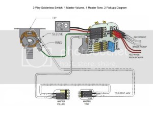 EMG solderless pup wiring? | Harmony Central