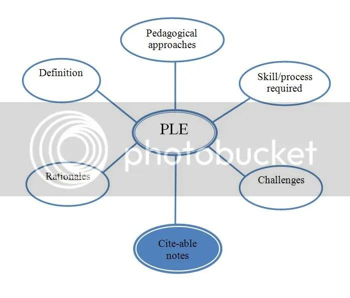 literature review topics examples.jpg