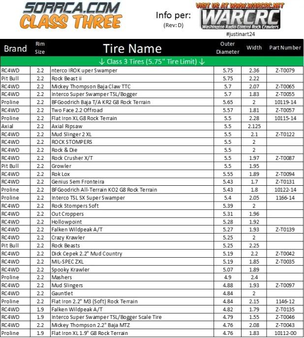Tire Size Comparison Table | Brokeasshome.com