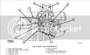 Vacuum Line Reapir 02 Grand Cherokee  JeepForum