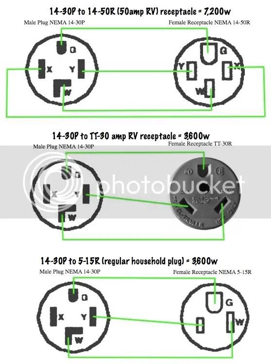 50 Amp Welder Wiring Diagram   Wiring Diagrams Welder Receptacle Wiring Diagram on