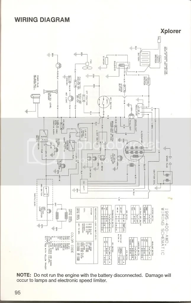 1997 Polaris Sportsman Wiring Diagram