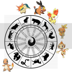photo pokemon_zodiac_by_samurott1308-d5rxo3c_zpsedmod2lm.png