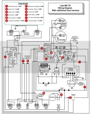 MGTD Wiring Diagram With Fuses (Large) Pictures, Images