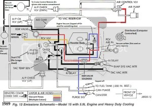 AMC Emissions diagrams (For TBI injection)!!! (Updated