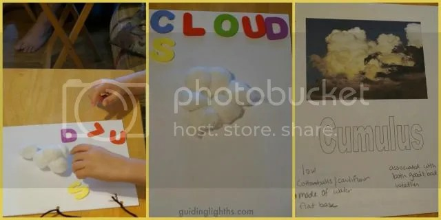 photo CloudCollage_zps5b56eb14.jpg