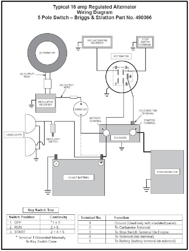 Briggs And Stratton Wiring Diagram - efcaviation.com