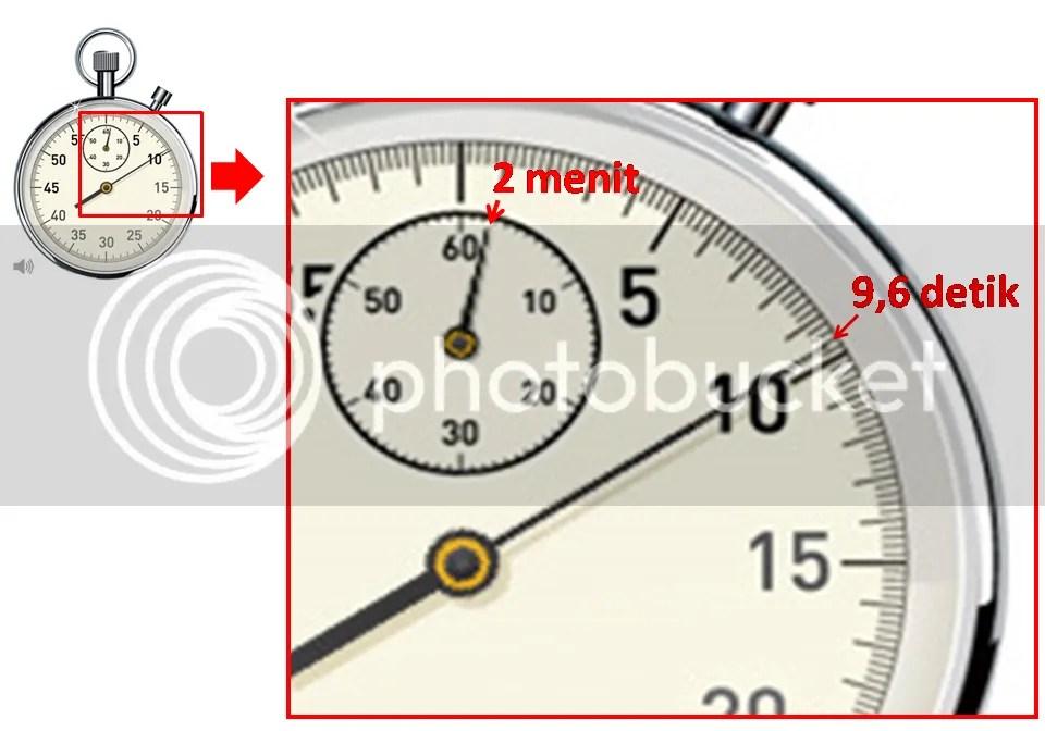 cara membaca stopwatch analog