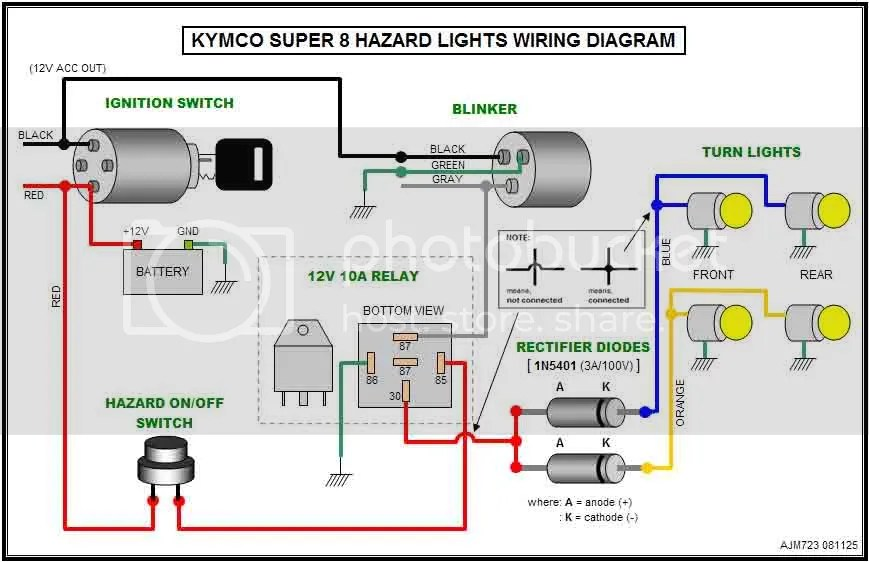 Kymco S8 Hazard Lights Wiri?resize=665%2C430 hazard light switch wiring diagram wiring diagram motorcycle hazard lights wiring diagram at readyjetset.co
