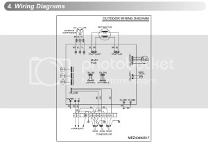 MiniSplit Heat Pump Air Conditioning DIY: Selection of