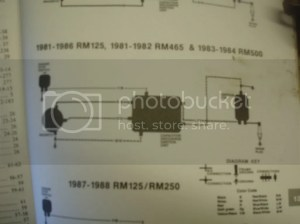 1982 rm125 coil testing  Vintage  ThumperTalk