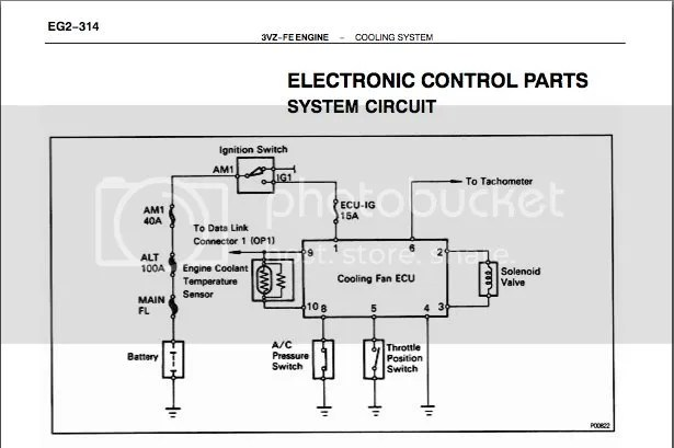 Wiring For 1992 Camry LE V6 With 3VZ-FE Engine